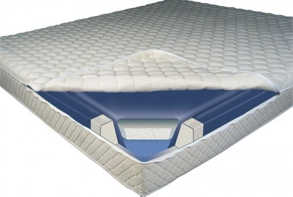 Aquaflair Wasserbett DUAL Komplettsystem 200x200 cm